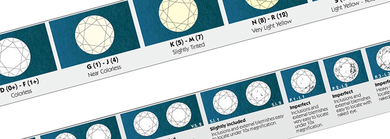 certificato igi diamanti