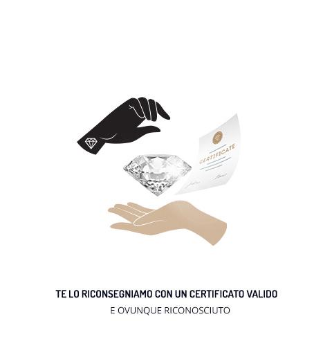 certificare diamanti