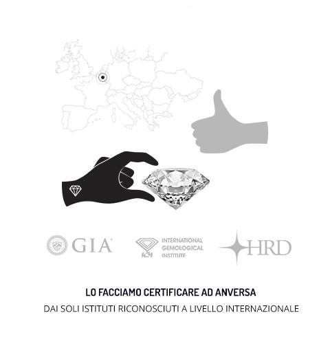 certificazione diamanti italia